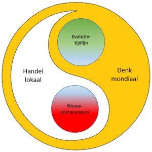 denk-mondiaal-handel-lokaal_-copy